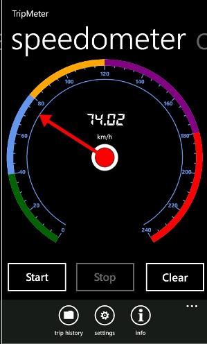 tripmeter